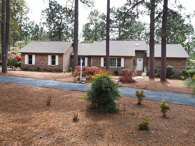 Pinehurst Single Family Home Active/Contingent: 870 Donald Ross Drive