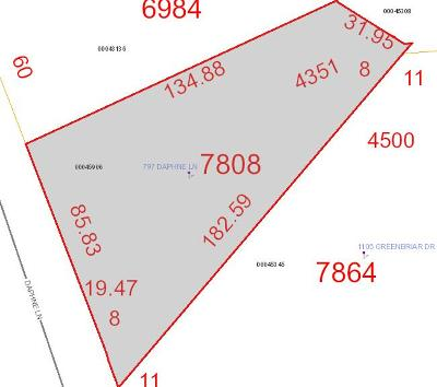 Vass Residential Lots & Land For Sale: 797 Daphne Lane