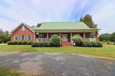 Single Family Home For Sale: 850 McDuffie Road