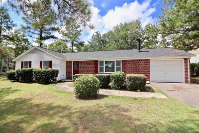 Pinehurst Single Family Home Active/Contingent: 290 S Diamondhead Drive