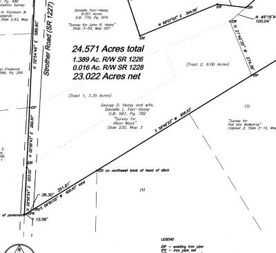 Residential Lots & Land For Sale: 225 Strother Road