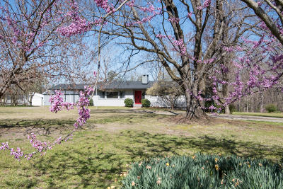Single Family Home For Sale: 2014 Carthage Street