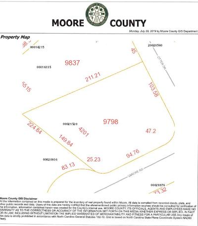 Residential Lots & Land For Sale: 160 Otter Drive
