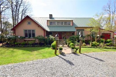Roaring Gap NC Single Family Home For Sale: $970,000