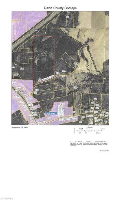 Mocksville NC Commercial Lots & Land For Sale: $2,000,000