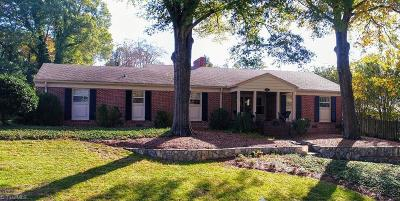 Single Family Home For Sale: 1168 Sweetbriar Road