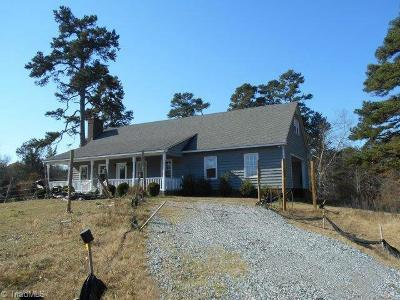 Single Family Home For Sale: 484 Rural Retreat Road