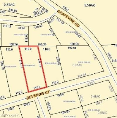 Lewisville Residential Lots & Land For Sale: 8118 Deverow Court