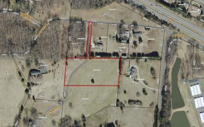 Lewisville Residential Lots & Land Due Diligence Period: 1020 Glensheen Trail