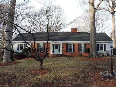 Winston Salem Single Family Home Due Diligence Period: 2448 Ardmore Manor