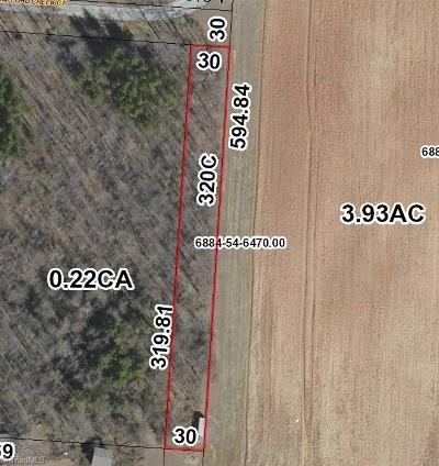 Kernersville Residential Lots & Land Due Diligence Period: 0.22 Acres Stafford Creek Court
