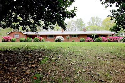 Single Family Home For Sale: 1115 Petree Road