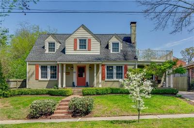 Greensboro Single Family Home For Sale: 404 Mendenhall Street