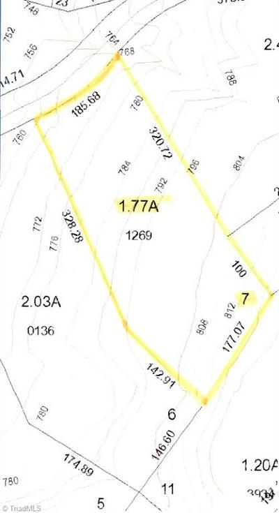 Denton NC Residential Lots & Land For Sale: $17,500