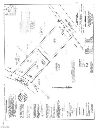 Guilford County Residential Lots & Land For Sale: 4515 Charlottesville Road