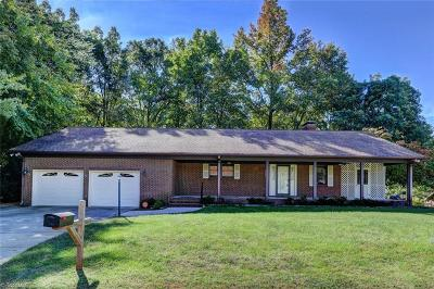 Greensboro Single Family Home For Sale: 600 Beckwith Drive