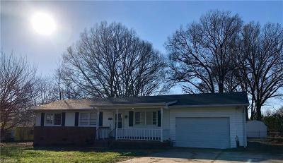 Greensboro Single Family Home Due Diligence Period: 214 Meadowood Street