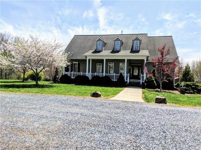 Denton Single Family Home For Sale: 7245 Canaan Church Road