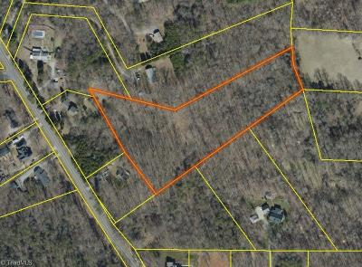 Greensboro Residential Lots & Land For Sale: 6898 Spencer Dixon Road