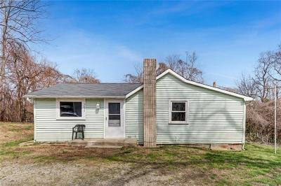 Single Family Home For Sale: 3629 Irwin Street
