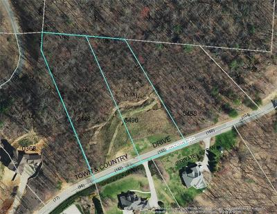 Wilkes County Residential Lots & Land For Sale: 0000 Town N Country Drive