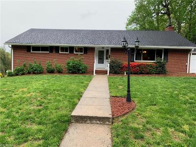 Single Family Home For Sale: 1290 Wedgewood Drive