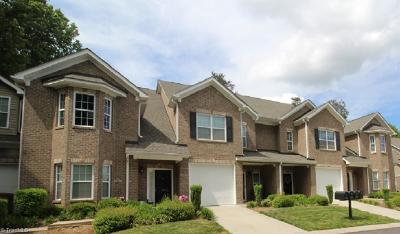 Greensboro Condo/Townhouse Due Diligence Period: 1919 C Fleming Road