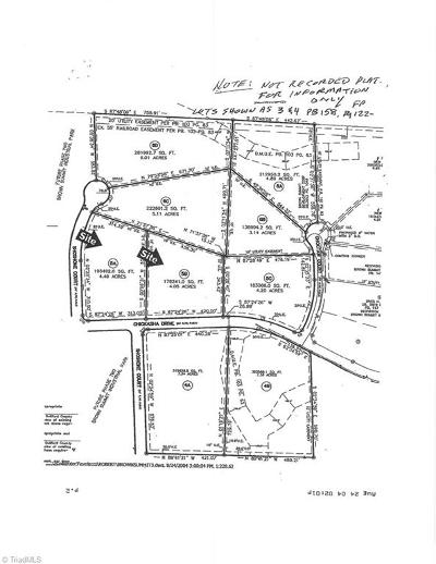 Guilford County Commercial Lots & Land For Sale: 4483 & 4491 Chickasha Drive