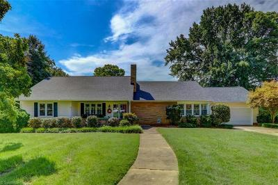 Reidsville Single Family Home For Sale: 631 Parkway Boulevard