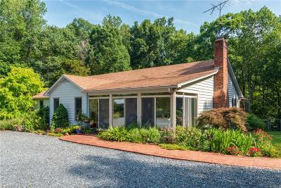 Climax Single Family Home Due Diligence Period: 2905 Bethel Church Road