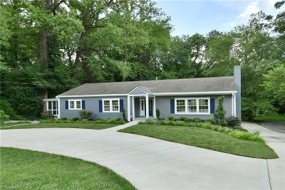 Single Family Home For Sale: 2716 Spring Garden Road