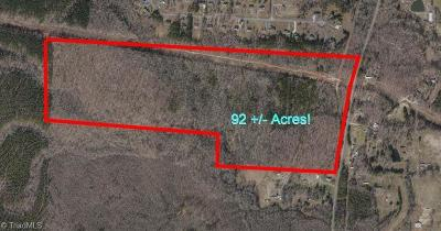 Residential Lots & Land For Sale: Iron Mountain Road