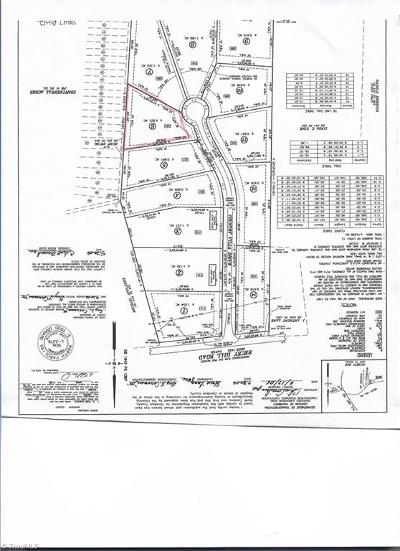 Lexington Residential Lots & Land For Sale: 253 Country Villa Drive