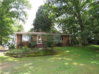 Tobaccoville Single Family Home For Sale: 3932 Tobaccoville Road