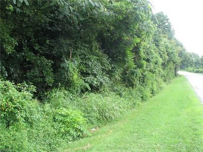 Guilford County Commercial Lots & Land For Sale