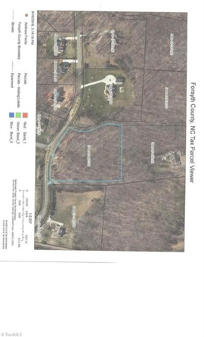 Lewisville Residential Lots & Land For Sale: 8105 Riverway Road
