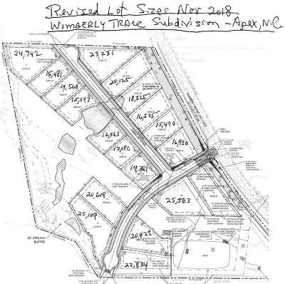 Apex NC Residential Lots & Land Sale Pending: $1,975,000