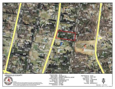 Residential Lots & Land Pending: Conyers Road