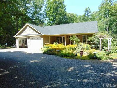 Single Family Home For Sale: 1881 Mill Creek Road