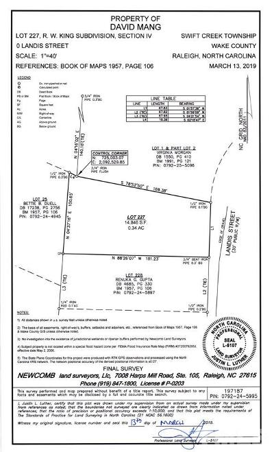 Wake County Residential Lots & Land For Sale: 2702 Landis Street