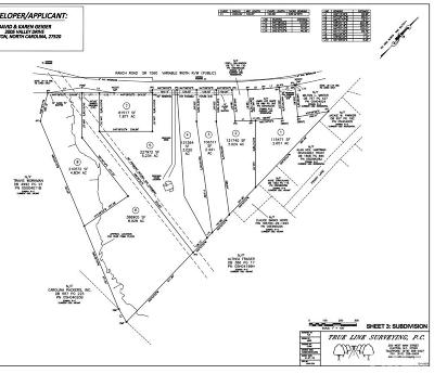 Johnston County Residential Lots & Land For Sale: 797 Ranch Road