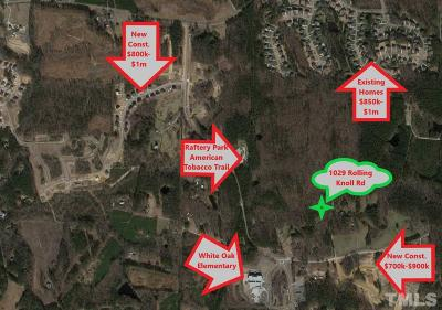 Wake County Residential Lots & Land Contingent: 1029 Rolling Knoll Road