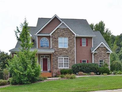 Candler Single Family Home Under Contract-Show: 65 Willow Bend Drive