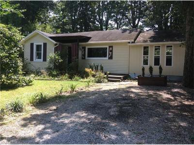 Hendersonville Single Family Home Under Contract-Show: 216 Half Circle Lane