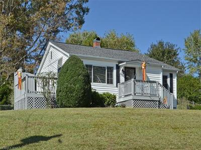 Weaverville Single Family Home Under Contract-Show: 21 Phipps Street