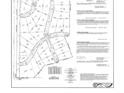 Bismarck Residential Lots & Land For Sale: 7140 Shoal Drive