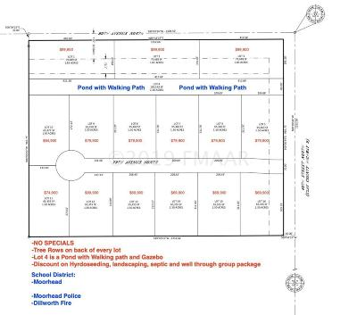 Moorhead Residential Lots & Land For Sale: Lot 8 79th Avenue N