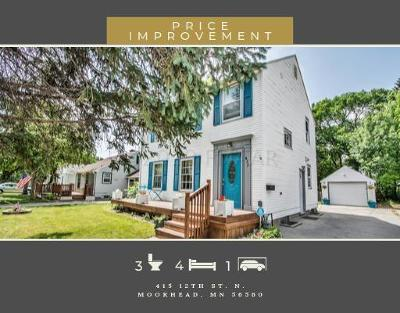 Fargo, Moorhead Single Family Home For Sale: 415 12th Street N