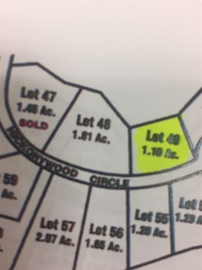 Meredith Residential Lots & Land For Sale: Lot 49 Hickorywood Circle