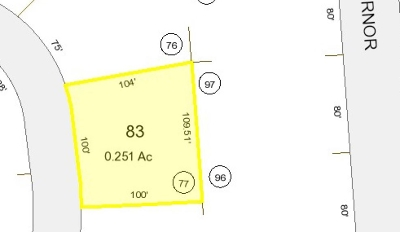 Moultonborough Residential Lots & Land For Sale: Lot 83 Blanc Street
